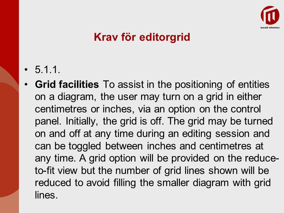 Krav för editorgrid 5.1.1.