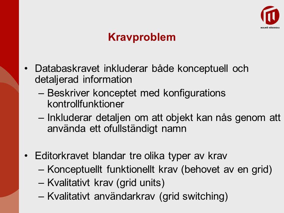 Kravproblem Databaskravet inkluderar både konceptuell och detaljerad information. Beskriver konceptet med konfigurations kontrollfunktioner.