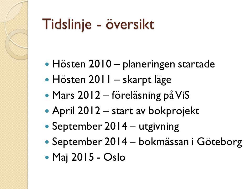 Tidslinje - översikt Hösten 2010 – planeringen startade