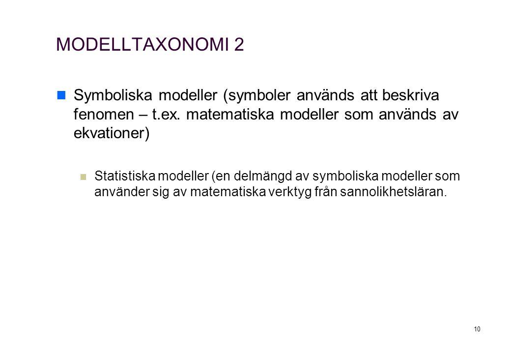 MODELLTAXONOMI 2 Symboliska modeller (symboler används att beskriva fenomen – t.ex. matematiska modeller som används av ekvationer)
