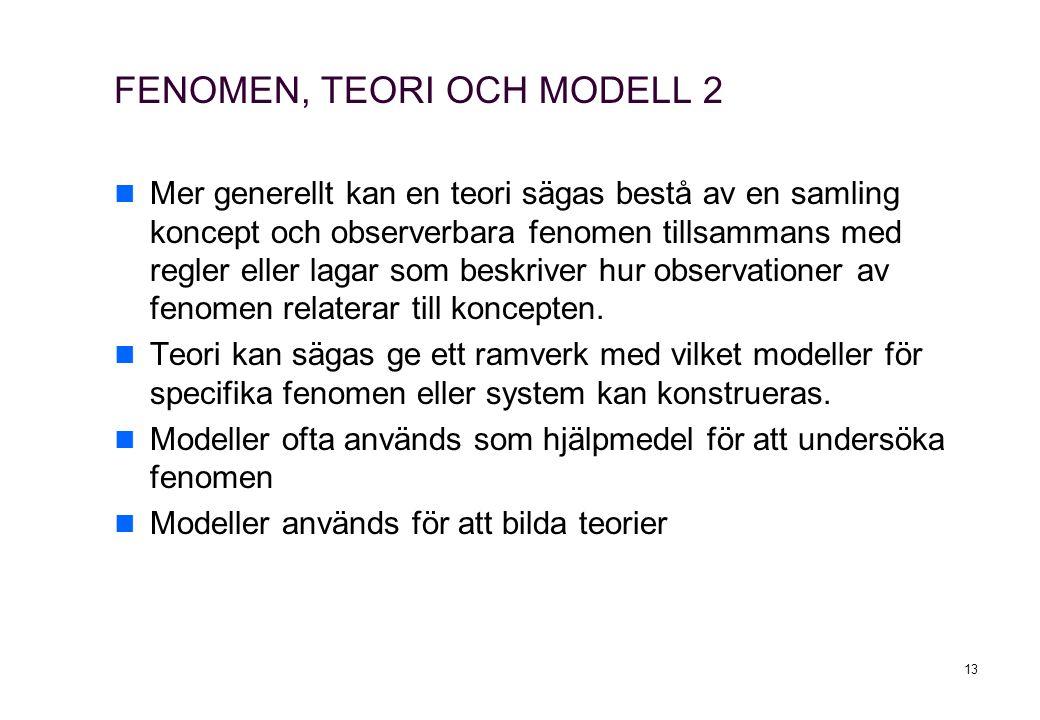 FENOMEN, TEORI OCH MODELL 2