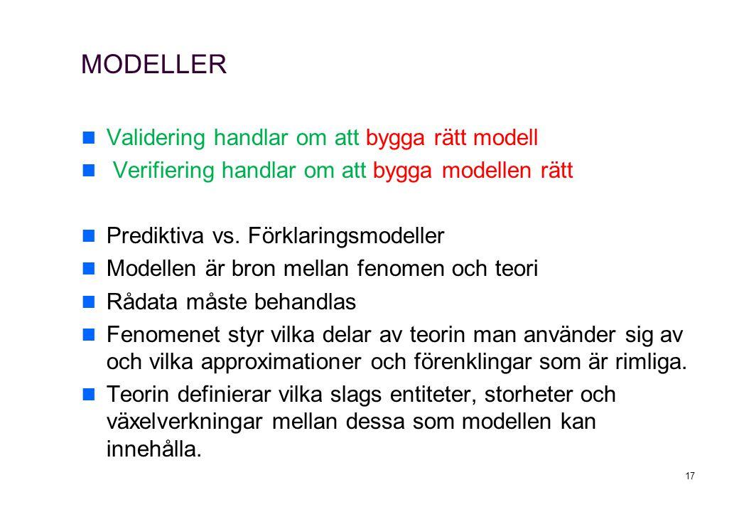 MODELLER Validering handlar om att bygga rätt modell