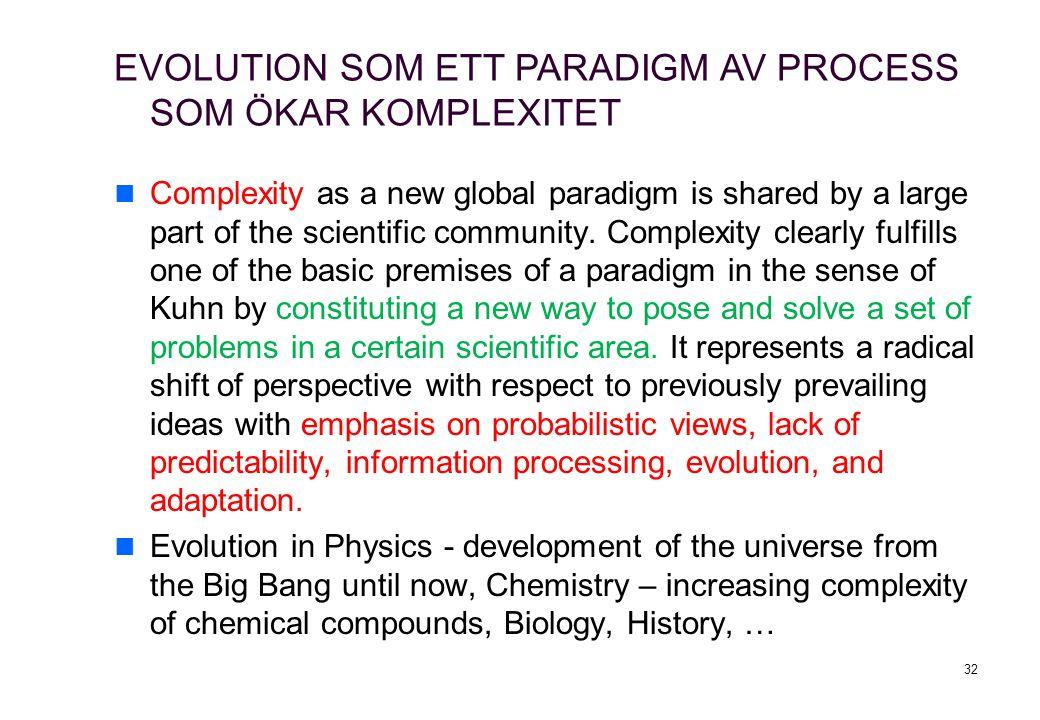 EVOLUTION SOM ETT PARADIGM AV PROCESS SOM ÖKAR KOMPLEXITET