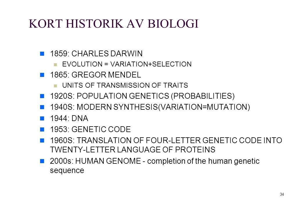 KORT HISTORIK AV BIOLOGI