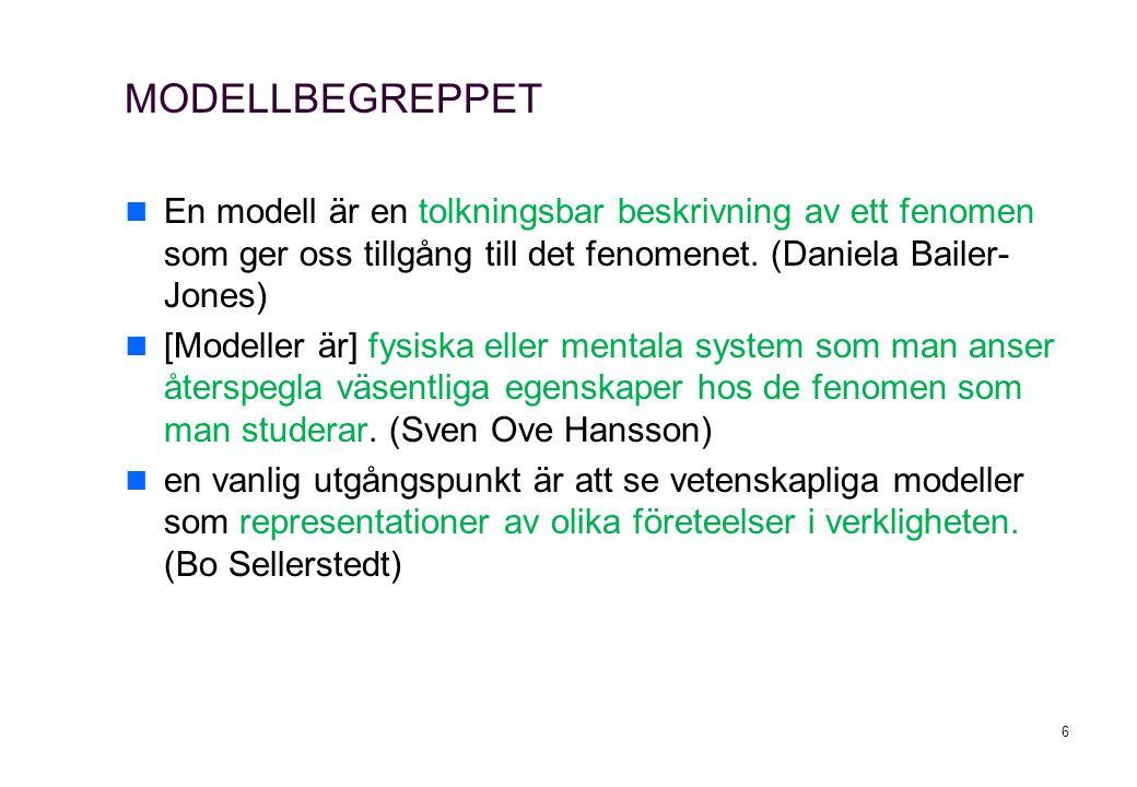 MODELLBEGREPPET En modell är en tolkningsbar beskrivning av ett fenomen som ger oss tillgång till det fenomenet. (Daniela Bailer-Jones)