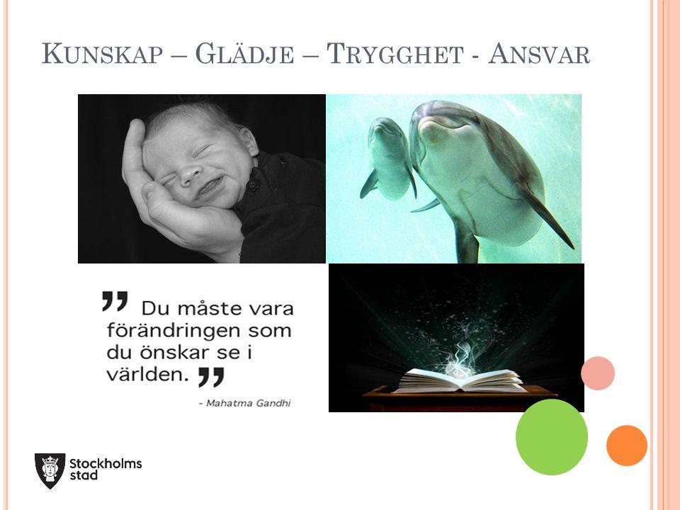 Kunskap – Glädje – Trygghet - Ansvar