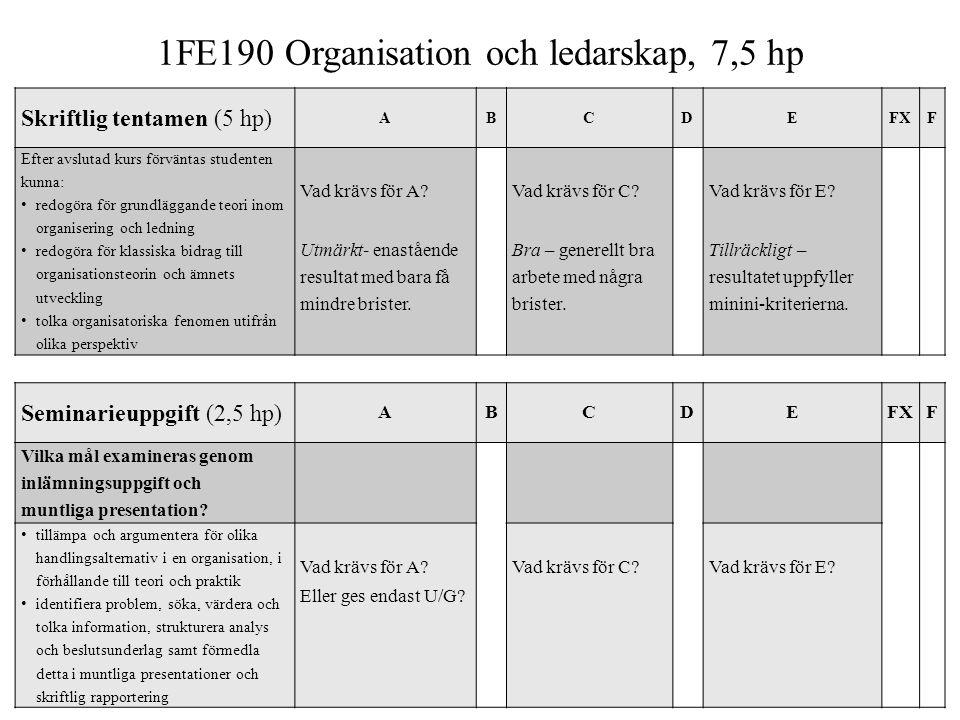 1FE190 Organisation och ledarskap, 7,5 hp