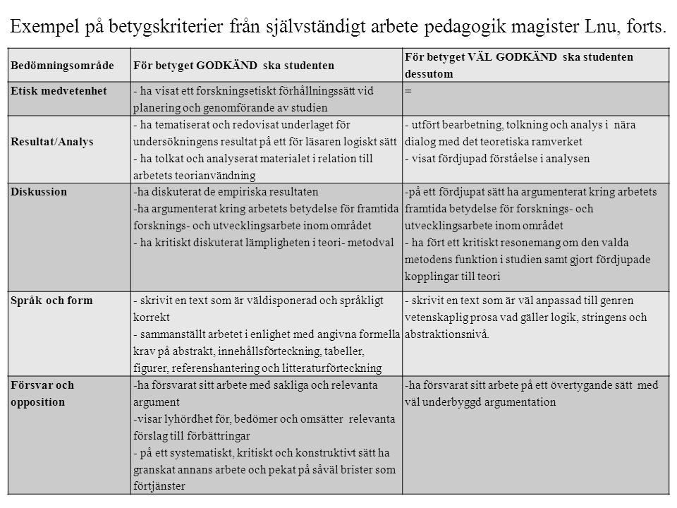 Exempel på betygskriterier från självständigt arbete pedagogik magister Lnu, forts.