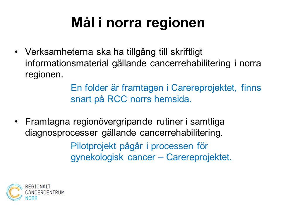 Mål i norra regionen Verksamheterna ska ha tillgång till skriftligt informationsmaterial gällande cancerrehabilitering i norra regionen.