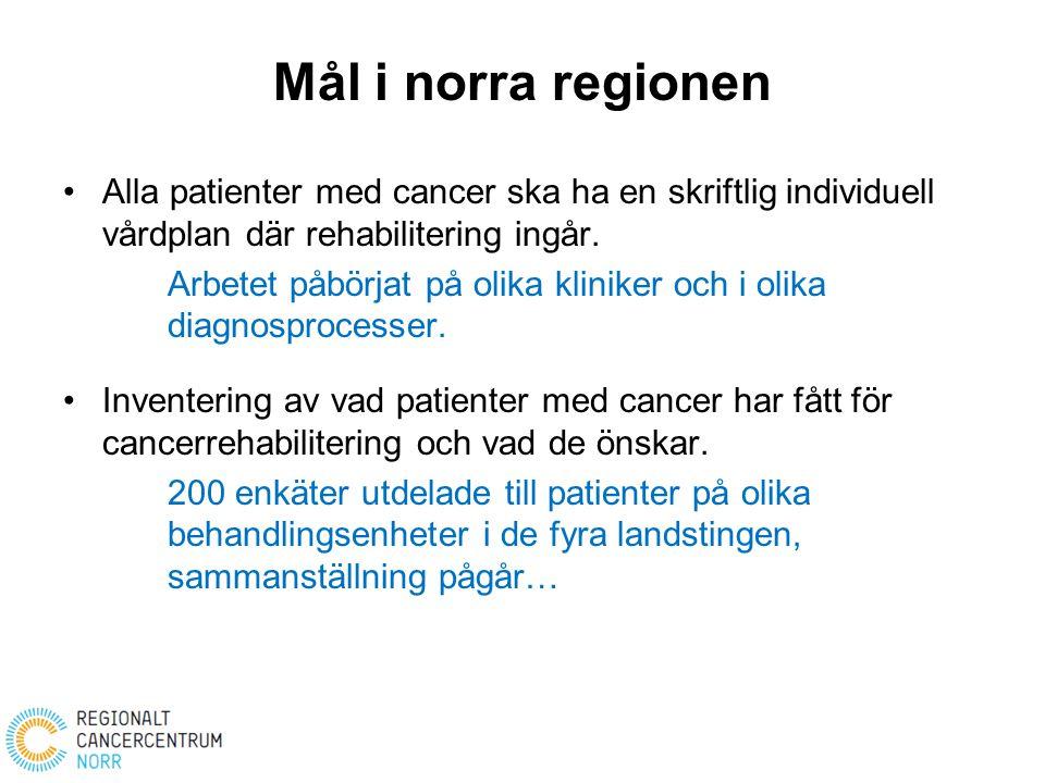 Mål i norra regionen Alla patienter med cancer ska ha en skriftlig individuell vårdplan där rehabilitering ingår.