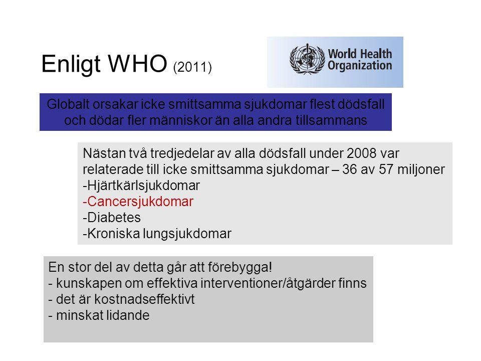 Enligt WHO (2011) Globalt orsakar icke smittsamma sjukdomar flest dödsfall och dödar fler människor än alla andra tillsammans.