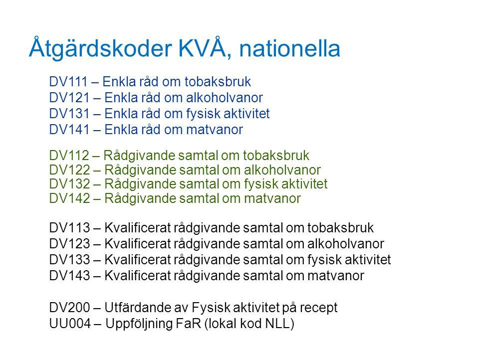 Åtgärdskoder KVÅ, nationella