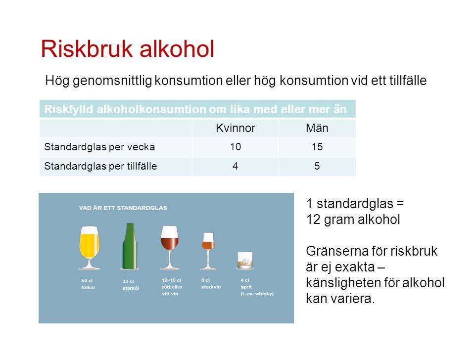 Hög genomsnittlig konsumtion eller hög konsumtion vid ett tillfälle
