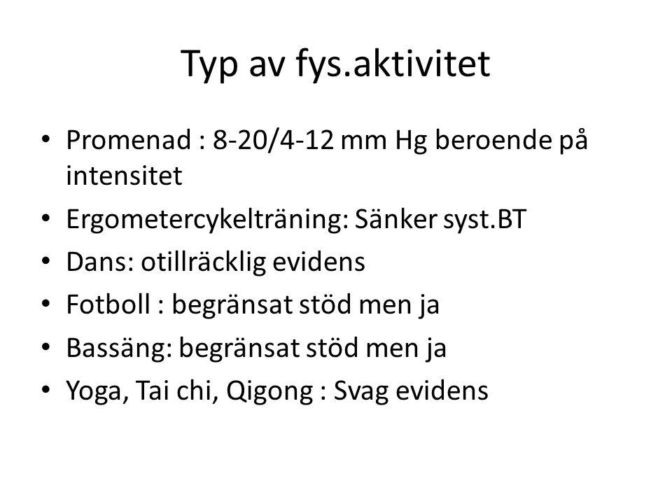 Typ av fys.aktivitet Promenad : 8-20/4-12 mm Hg beroende på intensitet