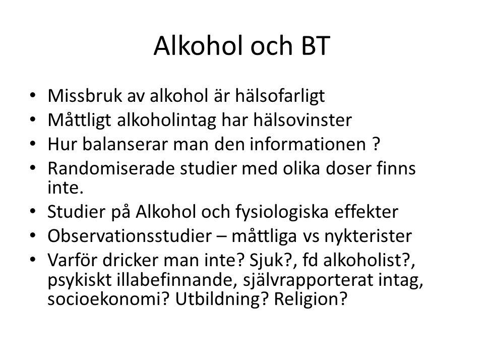 Alkohol och BT Missbruk av alkohol är hälsofarligt