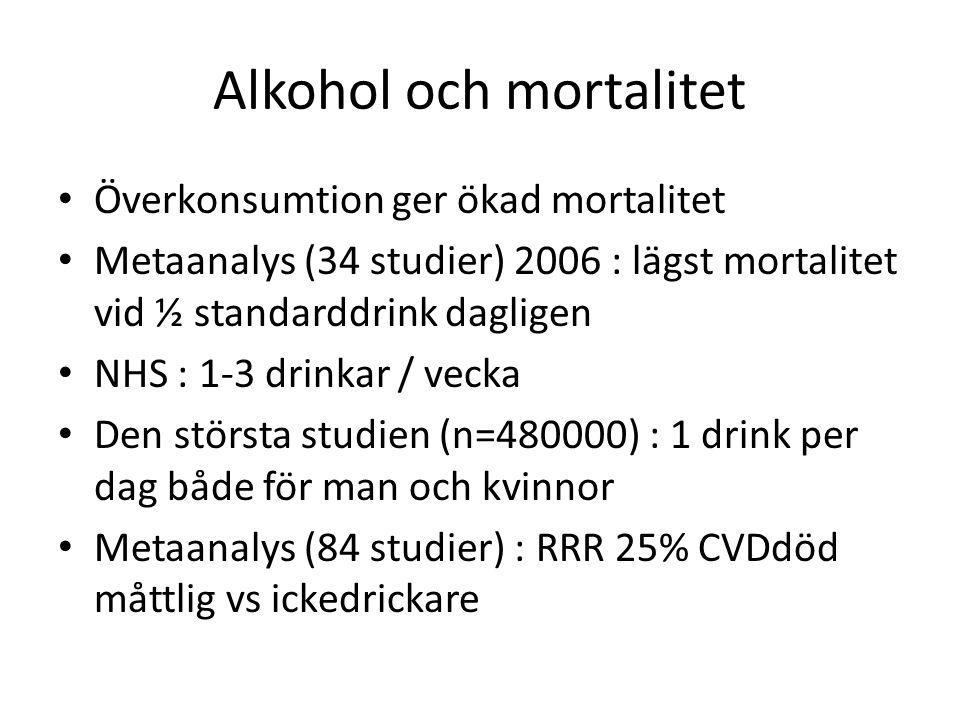 Alkohol och mortalitet