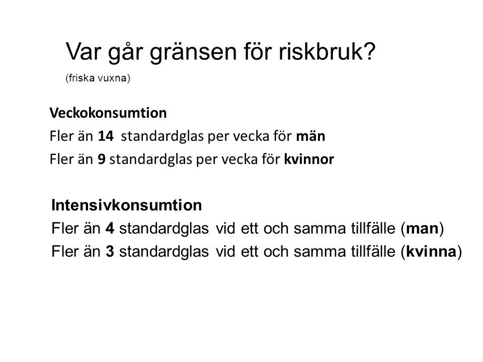 Var går gränsen för riskbruk