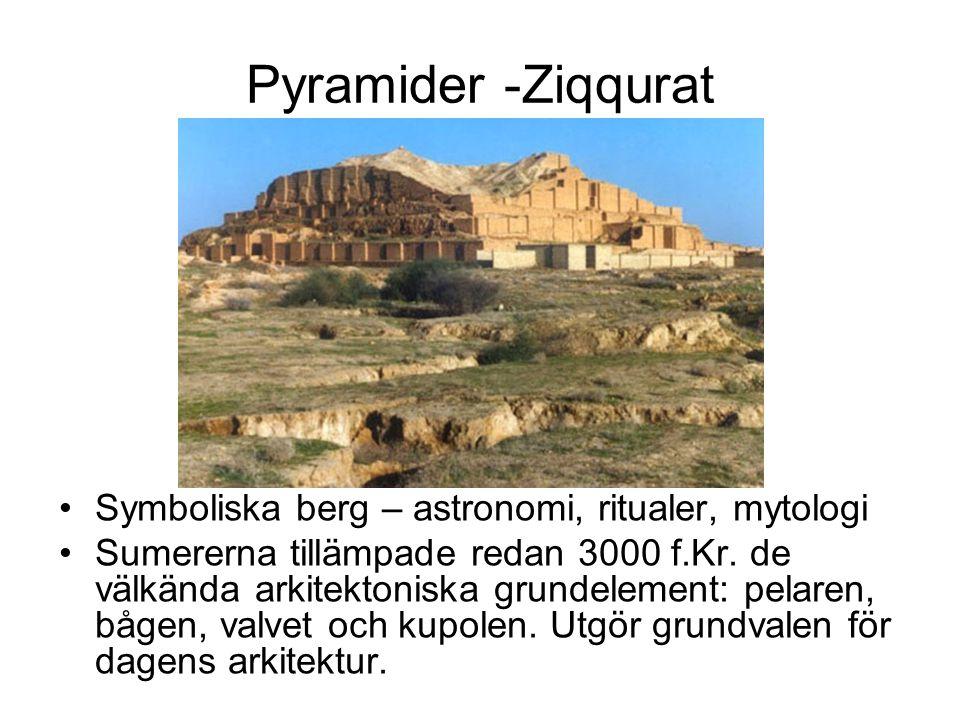 Pyramider -Ziqqurat Symboliska berg – astronomi, ritualer, mytologi