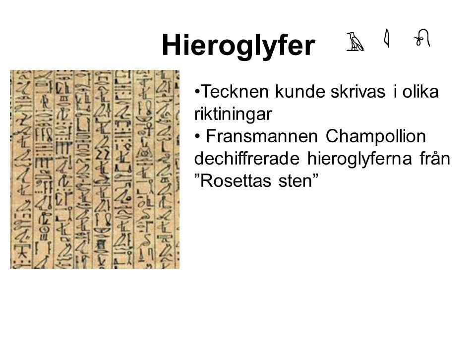 Hieroglyfer Tecknen kunde skrivas i olika riktiningar