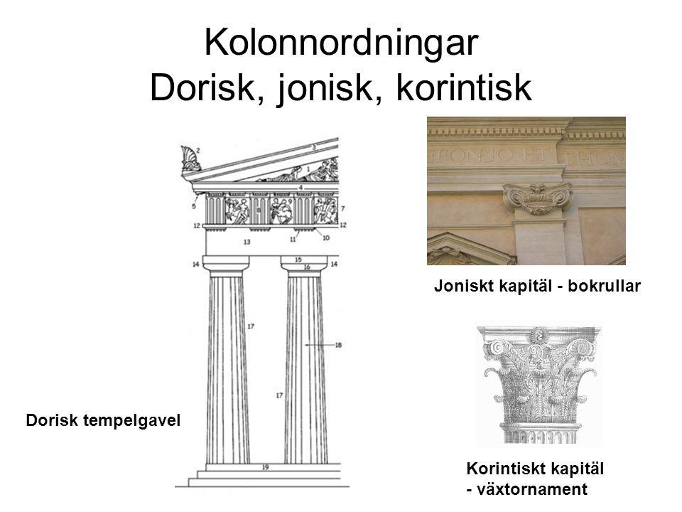 Kolonnordningar Dorisk, jonisk, korintisk