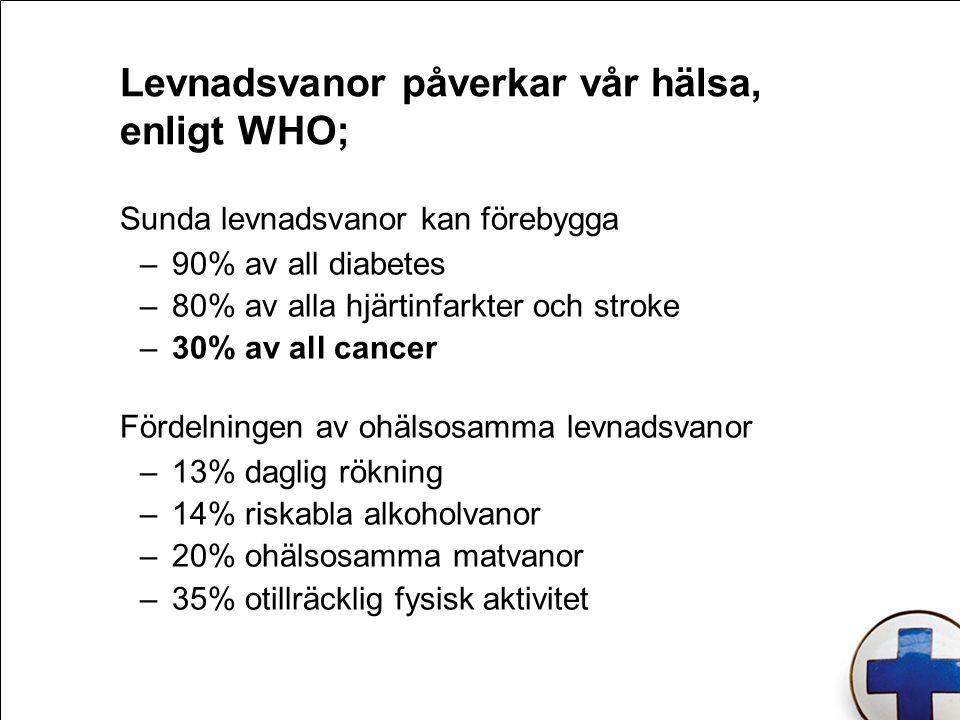 Levnadsvanor påverkar vår hälsa, enligt WHO;