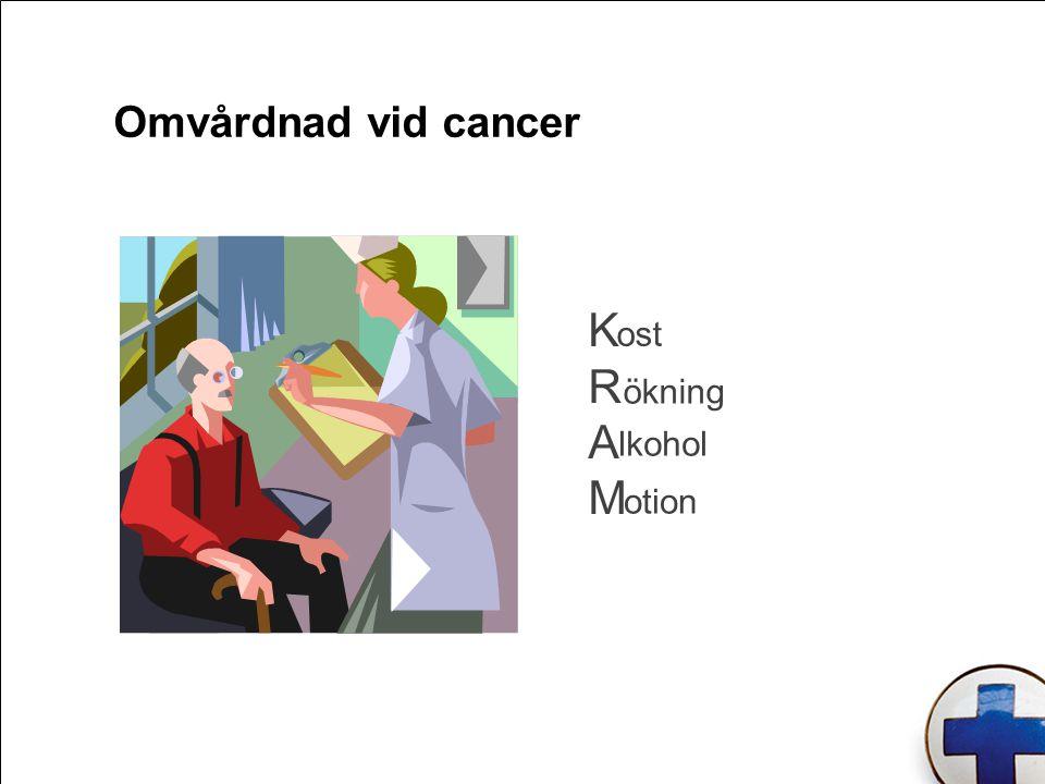 K R A M Omvårdnad vid cancer ost ökning lkohol otion
