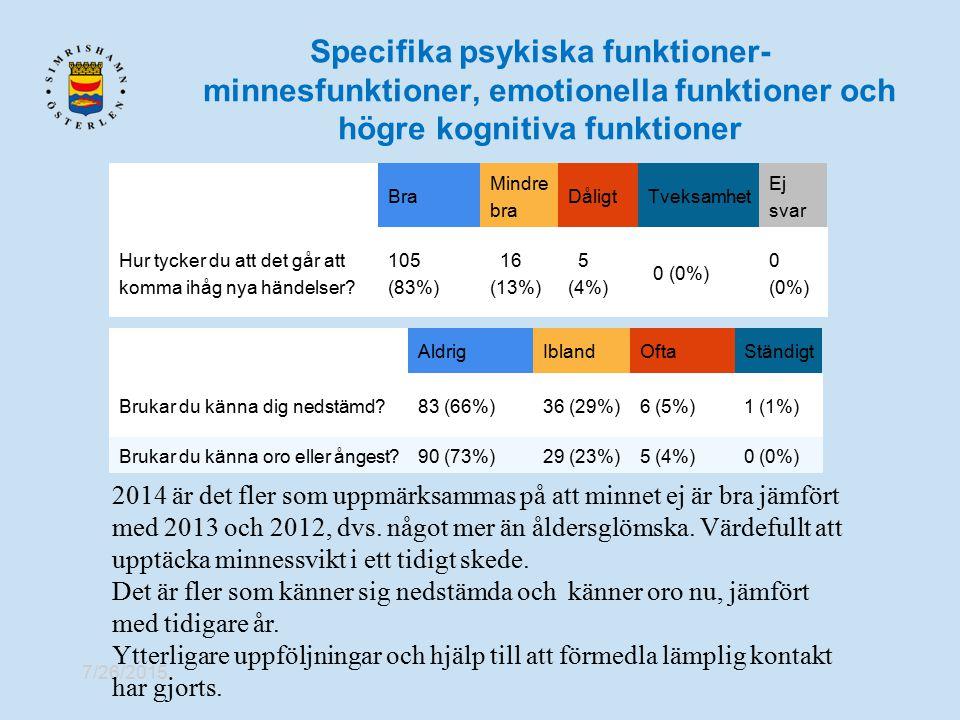 Specifika psykiska funktioner- minnesfunktioner, emotionella funktioner och högre kognitiva funktioner