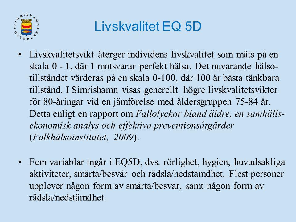 Livskvalitet EQ 5D
