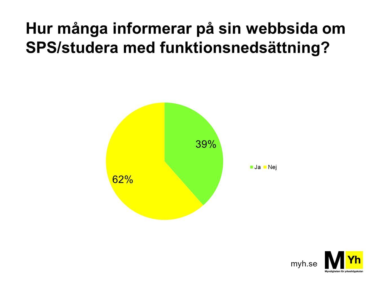 Hur många informerar på sin webbsida om SPS/studera med funktionsnedsättning