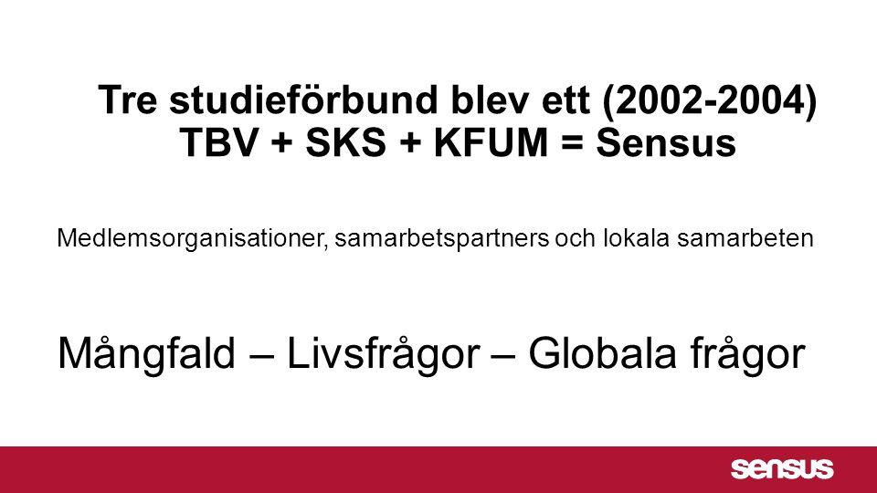 Tre studieförbund blev ett (2002-2004) TBV + SKS + KFUM = Sensus