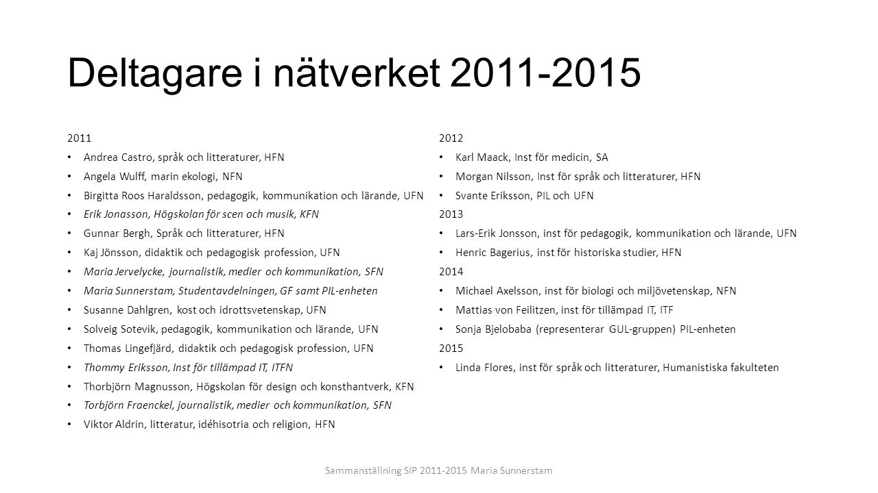 Deltagare i nätverket 2011-2015