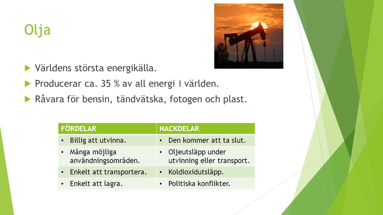 Olja Världens största energikälla.