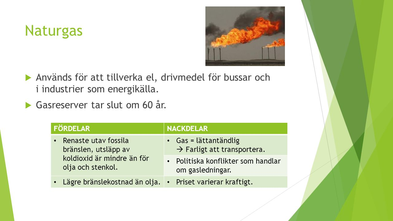 Naturgas Används för att tillverka el, drivmedel för bussar och i industrier som energikälla. Gasreserver tar slut om 60 år.