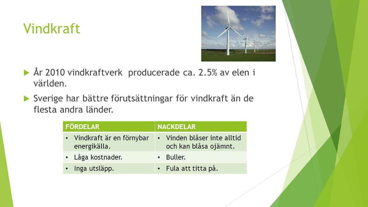 Vindkraft År 2010 vindkraftverk producerade ca. 2.5% av elen i världen.