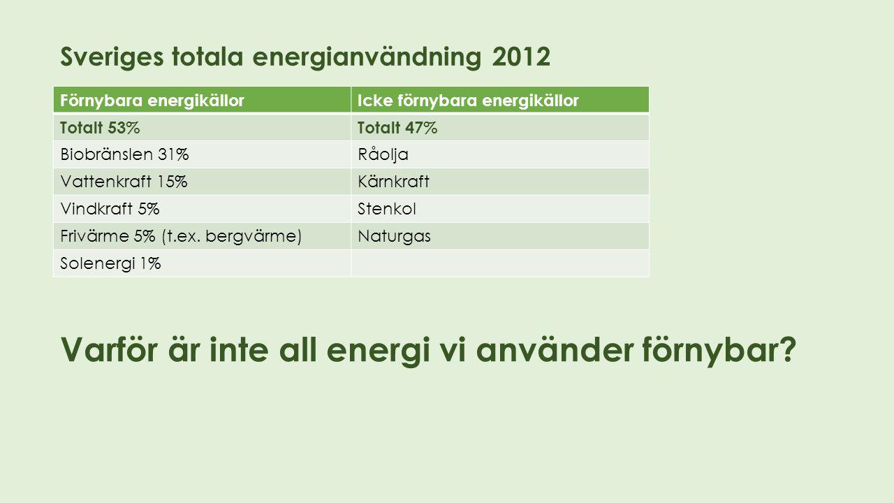 Varför är inte all energi vi använder förnybar