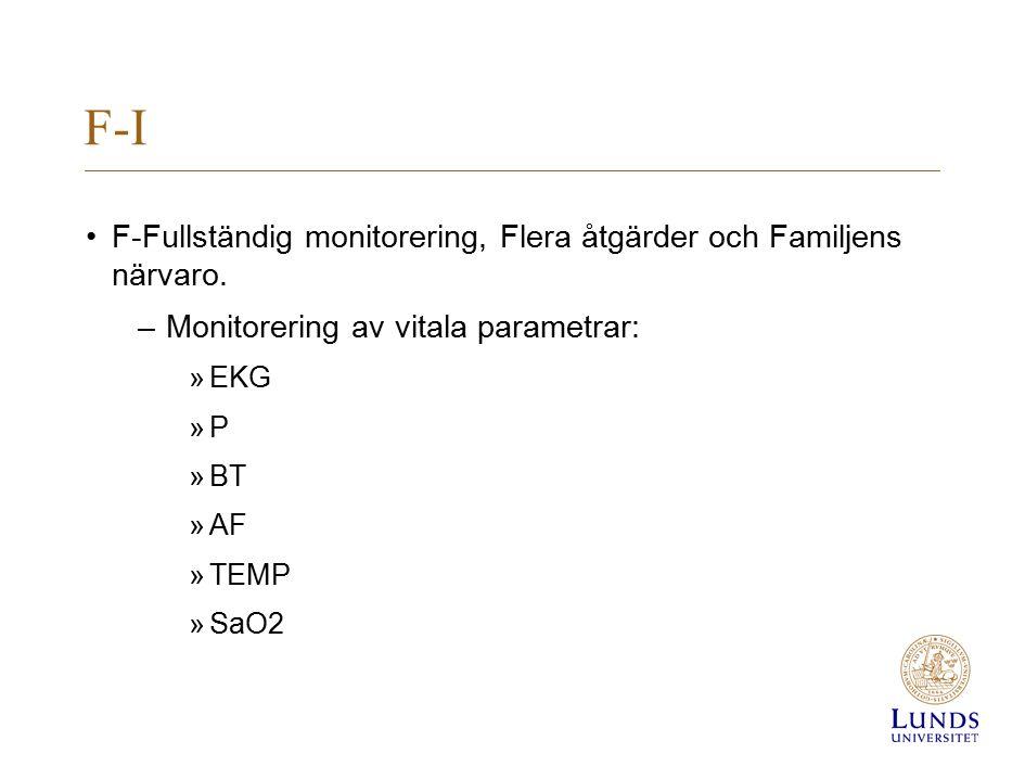 F-I F-Fullständig monitorering, Flera åtgärder och Familjens närvaro.