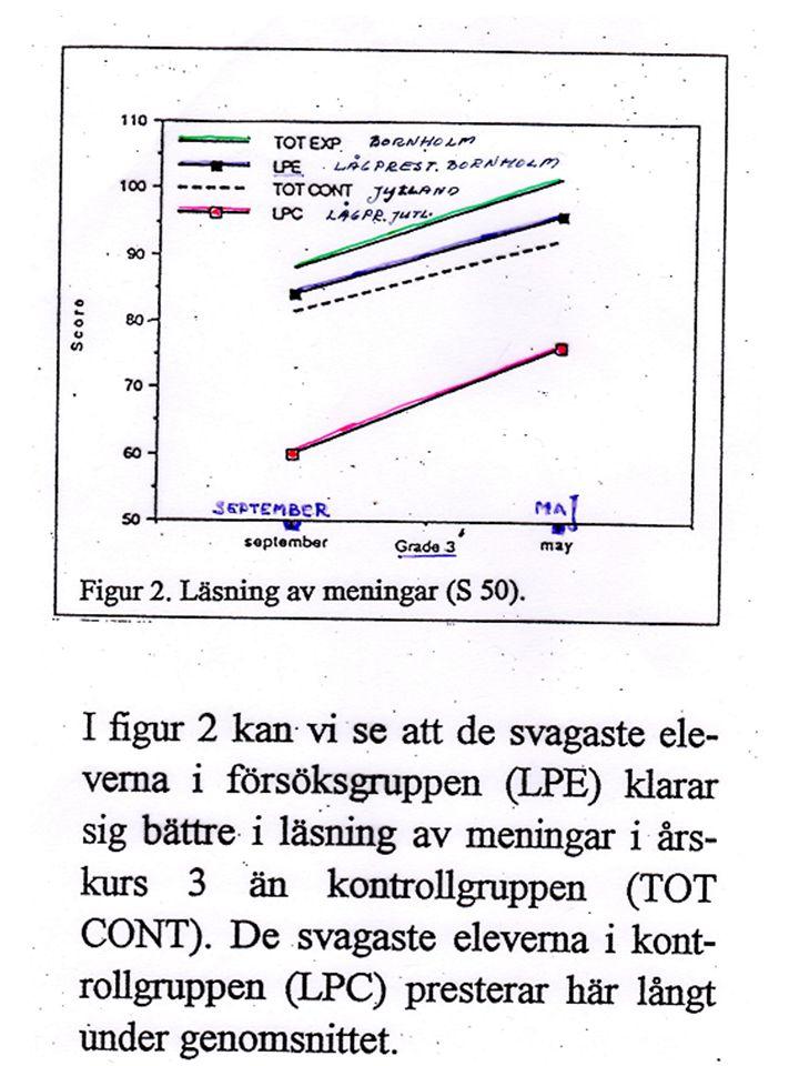 Intensivperioder! Gun-Britt Hedström gunbritt.hedstrom@kungsanget.se