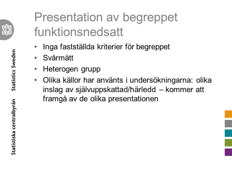 Presentation av begreppet funktionsnedsatt