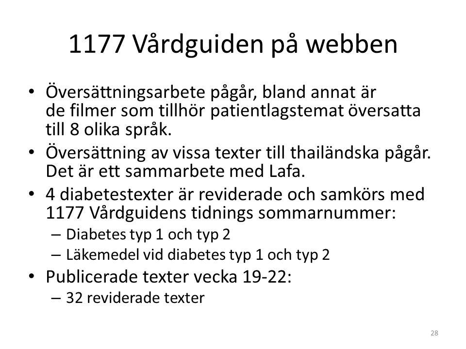 1177 Vårdguiden på webben Översättningsarbete pågår, bland annat är de filmer som tillhör patientlagstemat översatta till 8 olika språk.