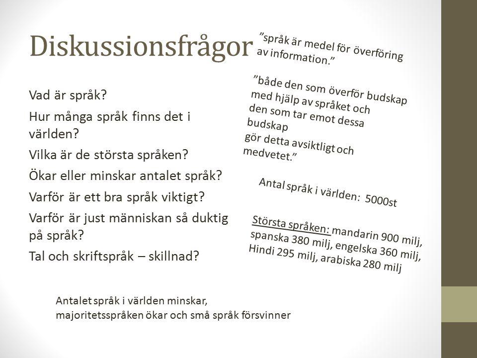 Diskussionsfrågor språk är medel för överföring. av information. både den som överför budskap.