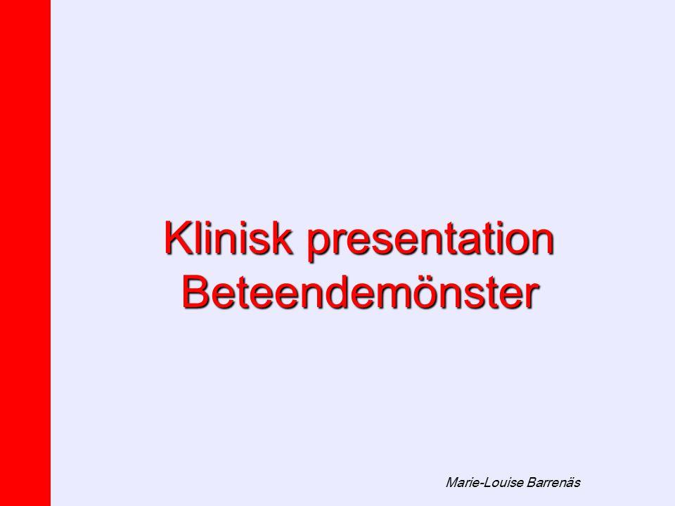 Klinisk presentation Beteendemönster