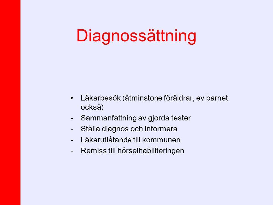 Diagnossättning Läkarbesök (åtminstone föräldrar, ev barnet också)