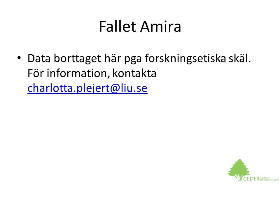 Fallet Amira Data borttaget här pga forskningsetiska skäl.