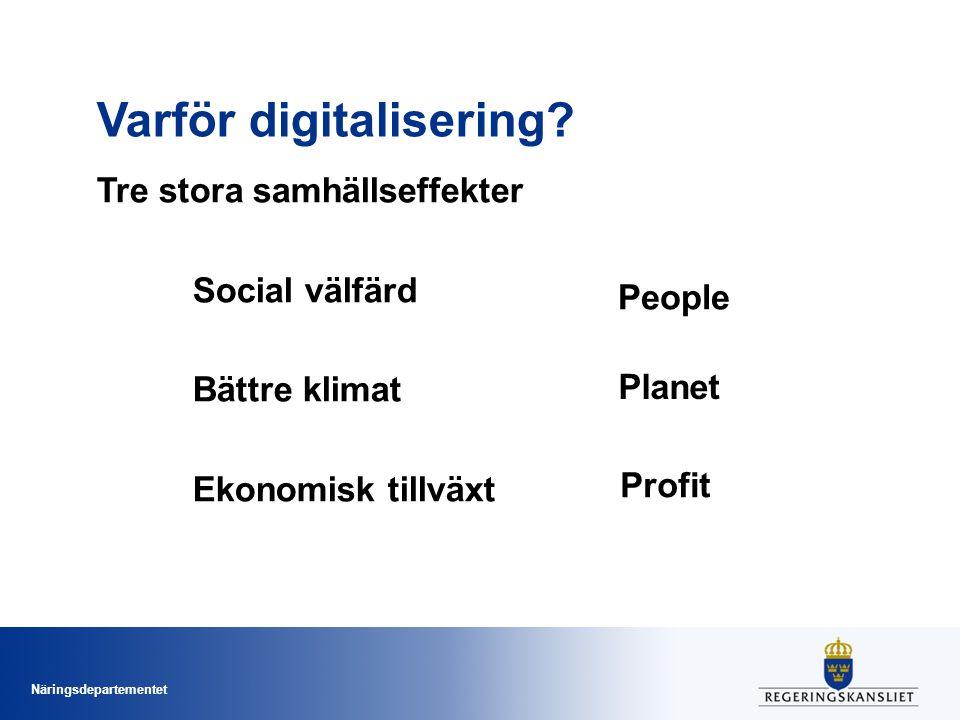 Varför digitalisering