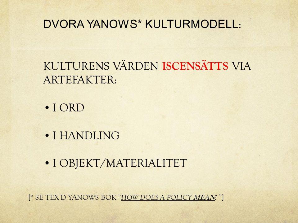 DVORA YANOWS* KULTURMODELL: