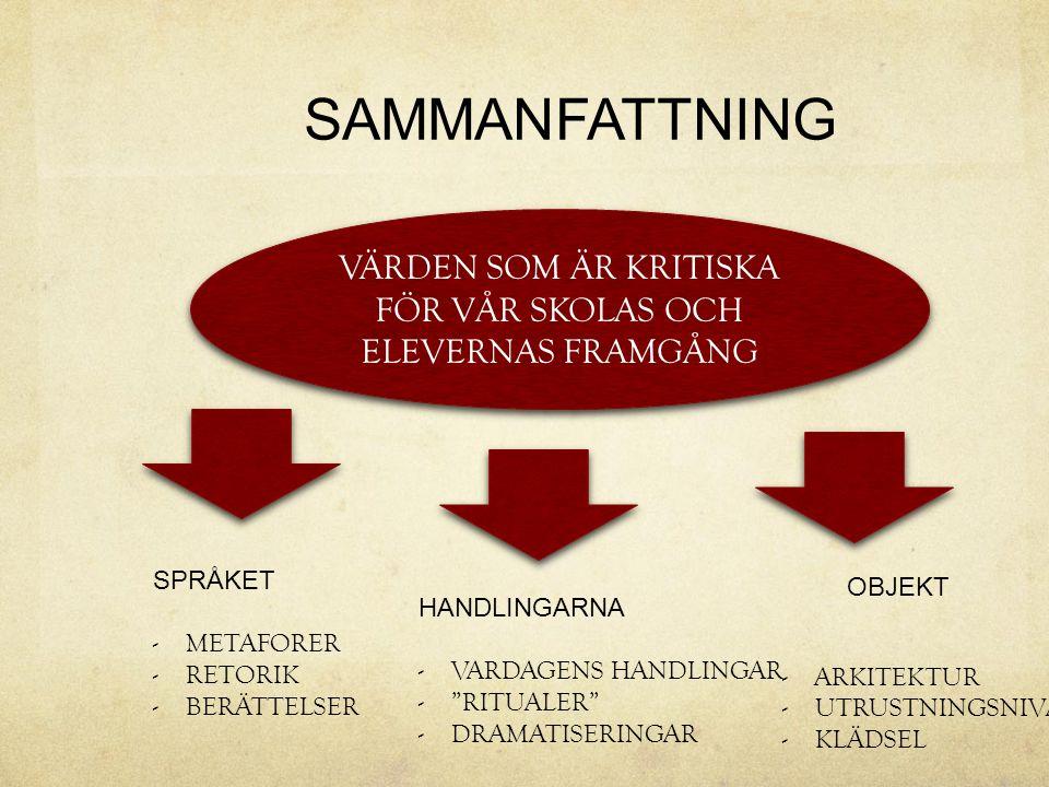 FÖR VÅR SKOLAS OCH ELEVERNAS FRAMGÅNG
