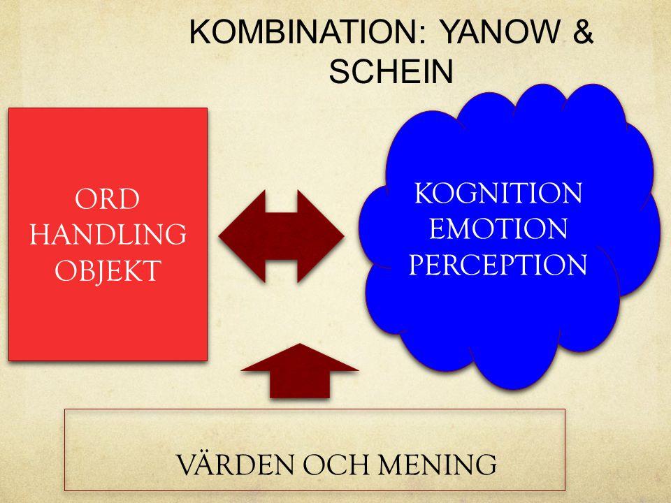 KOMBINATION: YANOW & SCHEIN
