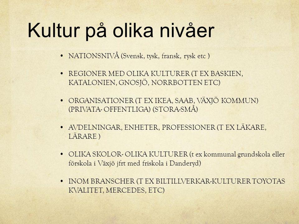 Kultur på olika nivåer NATIONSNIVÅ (Svensk, tysk, fransk, rysk etc )