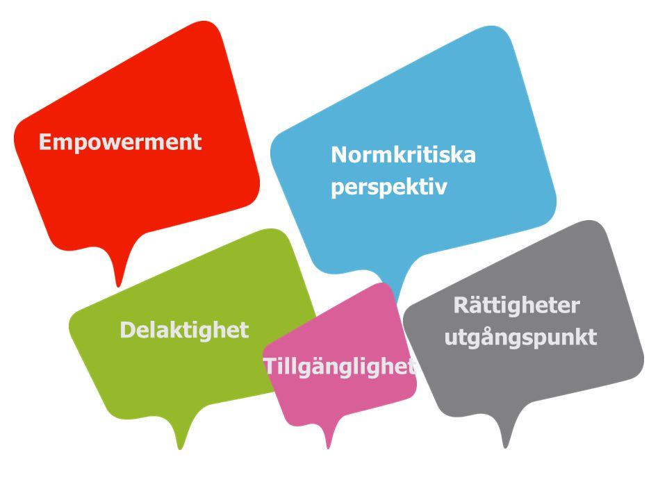 Empowerment Normkritiska perspektiv utgångspunkt Delaktighet