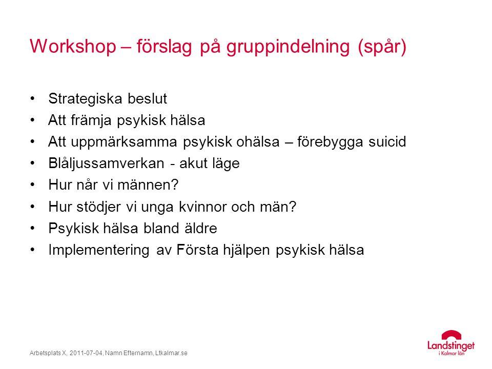Workshop – förslag på gruppindelning (spår)